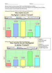 Diagramm lesen und vergleichen