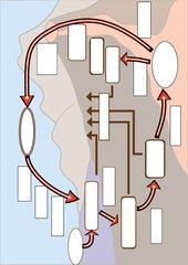 Der Gesteinskreislauf