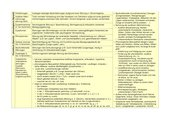 Förderplanerstellung, sprachliche Bereiche, Deutsch