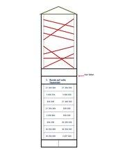 Bandolino/zu großen Zahlen passend zum Material von ekolodzy