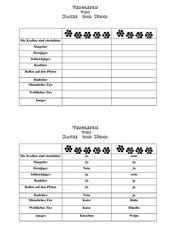 Vergleich von Hund und Katze