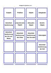 Satzglieder+Fragewörter+Beispiele_Kärtchen