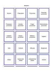 Wortarten + Beispiele_Kärtchen