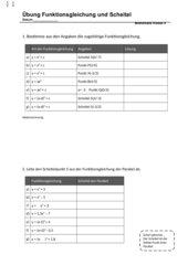Quadratische Funktion-Funktionsgleichung und Scheitel bestimmen
