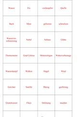 Begriffe für Wissenspiel - Wasser