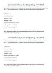 Österreichs Weg in den Bürgerkrieg 1918-1934