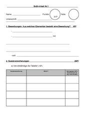 BoB-Arbeit Bewerbung/ Sozialversicherungen