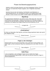 Typische Phasen des Bewerbungsgesprächs