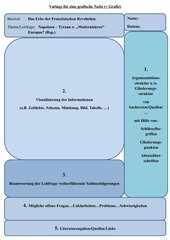Vorlage für eine grafische Notiz (
