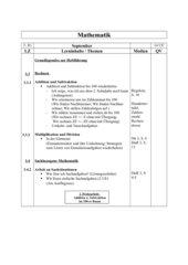 Jahresarbeitsplan Mathematik 3.Klasse Bayern