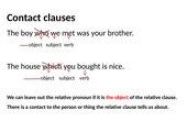 Lernplakate zu Relativsätzen ohne (Contact clauses) oder mit Relativpronomen