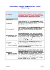 Personalwesen - Pflichten des Arbeitnehmers