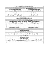 Grundrechenarten-Brüche-Übersichtsblatt