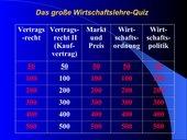 Wirtschaftslehre-Quiz (Magische Wand)