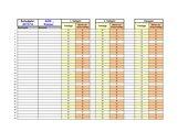 Schülerfehlzeitenliste 2013/14