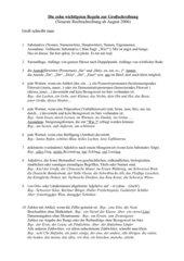 Die 10 wichtigsten Regeln zur Großschreibung