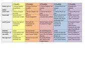 Quiz Französisch (angelehnt an A Plus 1, Lektion 1-3)