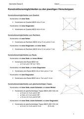 Zusammenfassung Viereckskonstruktionen