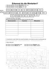 Wortarten-Übungsblatt 2.Klasse  Vertretungsstunde