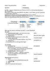 Vocabulaire A+1 Nouvelle édition Unité 6 nach Wortfeldern