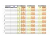 Schülerfehlzeitenliste (Nds.) 2014/15