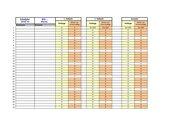 Schülerfehlzeitenliste 2014/15