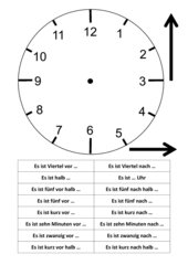 Blanco-Uhr