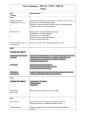 Jahresplanung Musik zum Lehrwerk