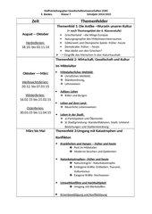 Stoffverteilungsplan für GW, SL