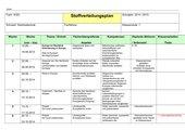 Stoffverteilungsplan WZG Klasse 7 Baden Württemberg