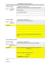 flow chart- Flußdiagram Inhalt Szene 2 und 3 Die Räuber
