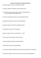 Aufstellen von Reaktionsgleichungen - Aufgabenblatt