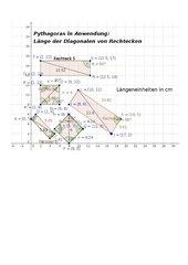 Pythagoras: Länge von Rechtecksdiagonalen