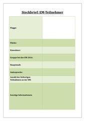 Steckbrief: EM-Teilnehmer