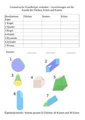 Veränderte geometrische Grundkörper