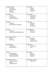 Themen für Referate zum Thema Asien