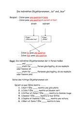 Erarbeitung der indirekten Objektpronomen