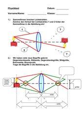 physiktest - sammellinsen