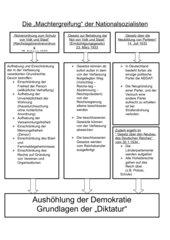 Merkblatt: Die