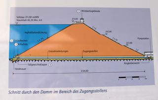 Granetalsperre #2 - Talsperre, Granetalsperre, Stausee, Staumauer, Wasser, Reservoir, Trinkwasser, Harz, Damm