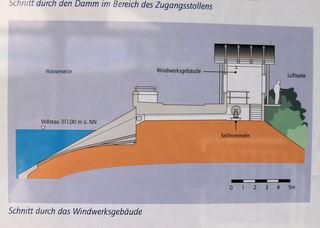 Granetalsperre #3 - Talsperre, Granetalsperre, Stausee, Staumauer, Wasser, Reservoir, Trinkwasser, Harz
