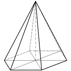Regelmäßige sechsseitige Pyramide - Mathematik, Geometrie, Pyramide, Körper, spitz, sechsseitig, Schrägriss, Schrägbild, Ecke, Kante, Volumen, Rauminhalt, Oberfläche, Fläche