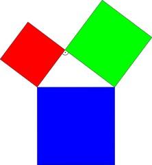 Satz des Pythagoras - Pythagoras, euklidische Geometrie, rechtwinklig, Dreieck, Flächeninhalt, Kathetenquadrat, rechter Winkel, Kathete, Hypotenuse, Dreiecksgeometrie, Quadrat, Flächeninhalt