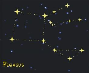 Das Sternbild Pegasus (Geflügeltes Pferd) - Astronomie, Astrologie, Himmel, Sterne, Sternzeichen, Nacht, Sternbilder, Herbsthimmel, Pegasus.