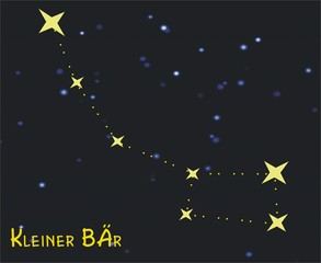 Kleiner Bär / Kleiner Wagen  - Astronomie, Astrologie, Himmel, Sterne, Sternzeichen, Nacht, Sternbilder, kleiner Bär, kleiner Wagen, Polarstern.