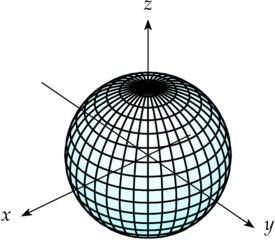 Kugel in Koordinatensystem - Mathematik, Analytische Geometrie, Kugel, Koordinatensystem, Achse, rund, Gitternetz, dreidimensional, Analysis
