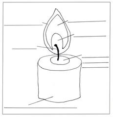 Kerze 02 - fehlende Beschriftung - Kerze, Flamme, Feuer, Wachs, Weihnachten, Advent, brennen, Licht, heiß, hell, leuchten, Lichtquelle, warm, tropfen, hell, Docht, Flammenmantel, Flammenkern, Anlaut K, Sachunterricht