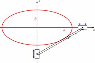Papierstreifenkonstruktion einer Ellipse (1) - Mathematik, Geometrie, Ellipse, Konstruktion, Papierstreifenkonstruktion, Papierstreifen