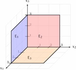 Drei Ebenen - Ebene, Analytische Geometrie, Dreidimensionales Koordinatensystem, Raum, räumlich