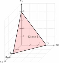 Verschiedene Ebenen #1 - Ebene, Analytische Geometrie, Mathematik, dreidimensionales Koordinatensystem, Achse